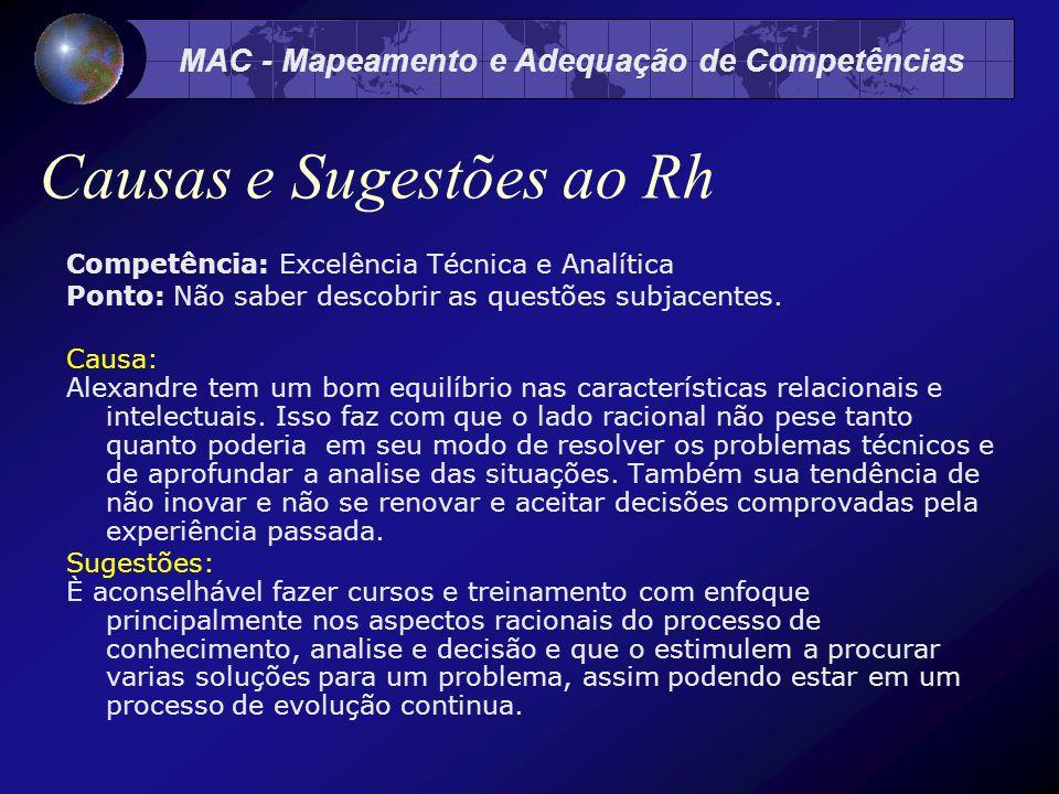 MAC - Mapeamento e Adequação de Competências Causas e Sugestões ao Rh Competência: Excelência Técnica e Analítica Ponto: Não saber descobrir as questões subjacentes.