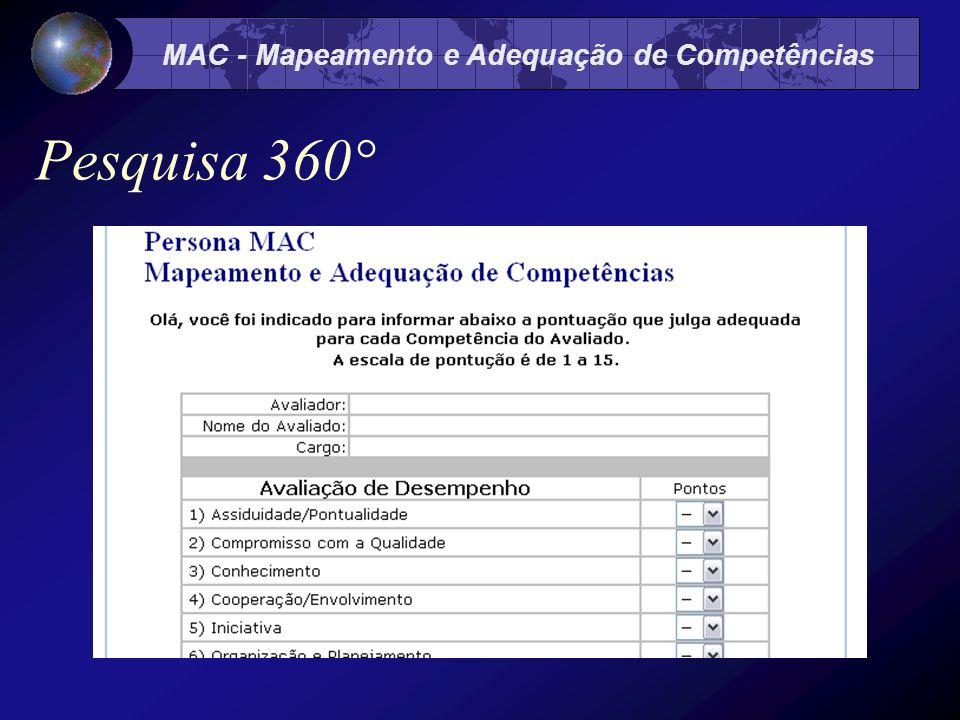 MAC - Mapeamento e Adequação de Competências Pesquisa 360°