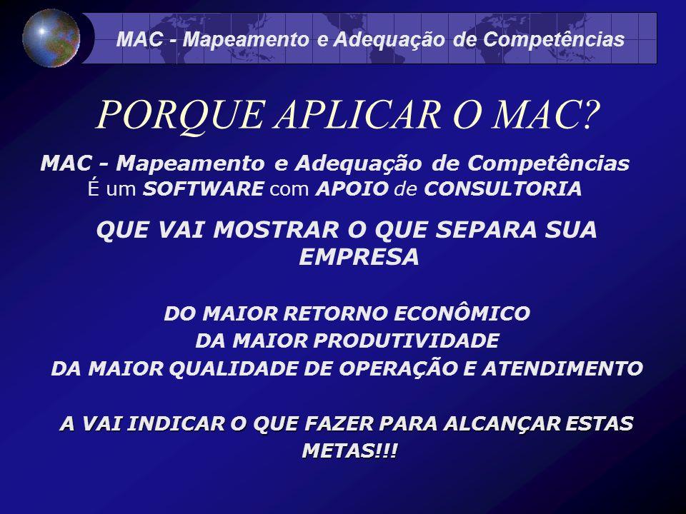 MAC - Mapeamento e Adequação de Competências PORQUE APLICAR O MAC.