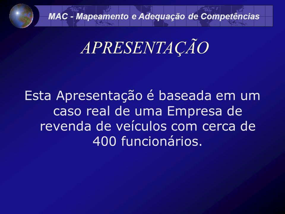 MAC - Mapeamento e Adequação de Competências Esta Apresentação é baseada em um caso real de uma Empresa de revenda de veículos com cerca de 400 funcionários.