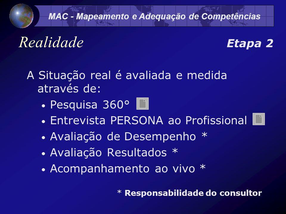 MAC - Mapeamento e Adequação de Competências A Situação real é avaliada e medida através de: Pesquisa 360° Entrevista PERSONA ao Profissional Avaliação de Desempenho * Avaliação Resultados * Acompanhamento ao vivo * * Responsabilidade do consultor Realidade Etapa 2