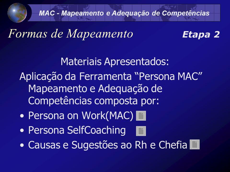 MAC - Mapeamento e Adequação de Competências Materiais Apresentados: Aplicação da Ferramenta Persona MAC Mapeamento e Adequação de Competências composta por: Persona on Work(MAC) Persona SelfCoaching Causas e Sugestões ao Rh e Chefia Formas de Mapeamento Etapa 2