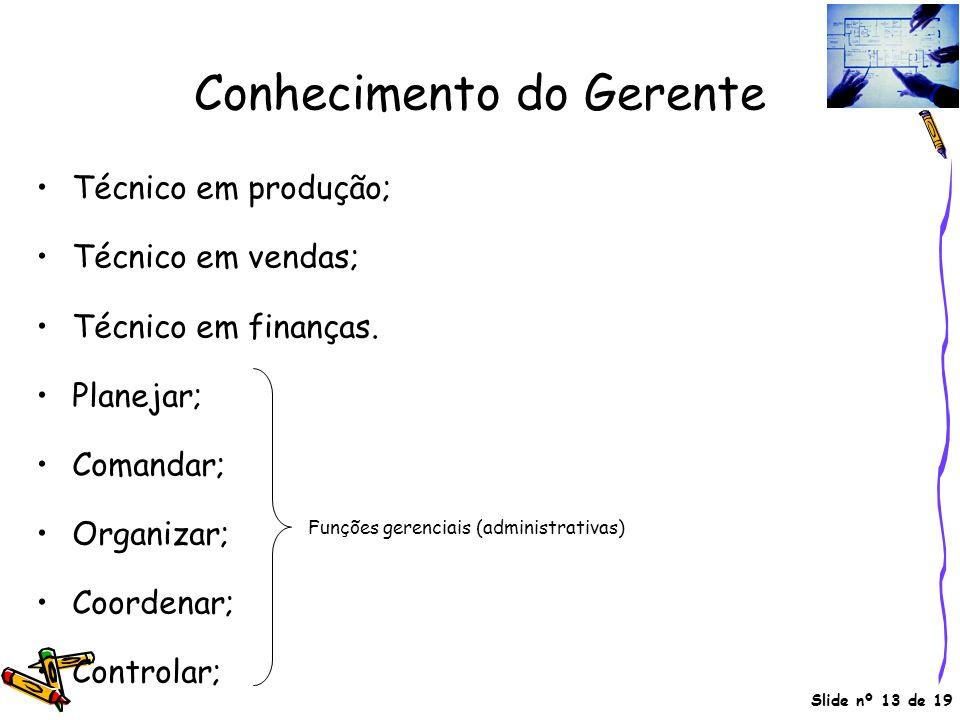Slide nº 13 de 19 Conhecimento do Gerente Técnico em produção; Técnico em vendas; Técnico em finanças. Planejar; Comandar; Organizar; Coordenar; Contr