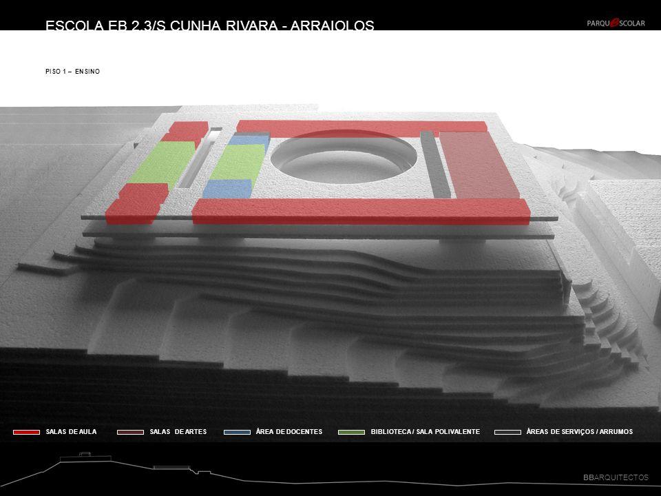BBARQUITECTOS ESCOLA EB 2,3/S CUNHA RIVARA - ARRAIOLOS SALAS DE AULASALAS DE ARTESBIBLIOTECA / SALA POLIVALENTEÁREA DE DOCENTESÁREAS DE SERVIÇOS / ARRUMOS PISO 1 – ENSINO