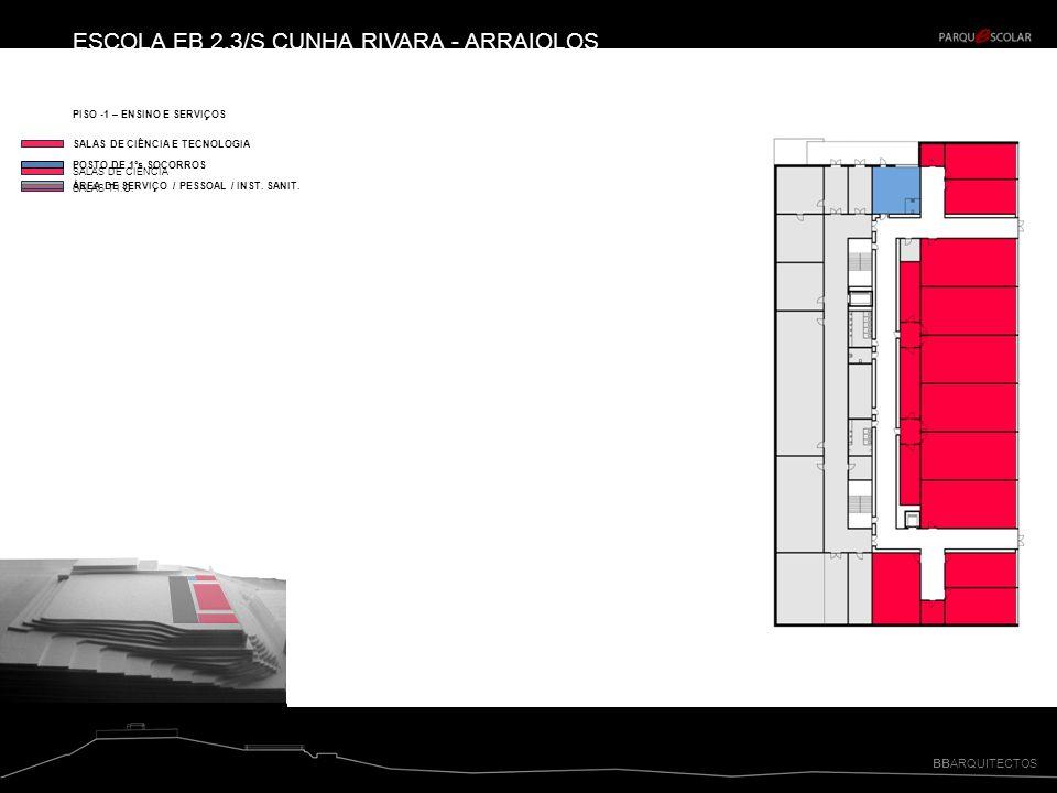 BBARQUITECTOS ESCOLA EB 2,3/S CUNHA RIVARA - ARRAIOLOS PISO -1 – ENSINO E SERVIÇOS SALAS DE CIÊNCIA E TECNOLOGIA SALAS DE CIÊNCIA SALAS T.I.C.