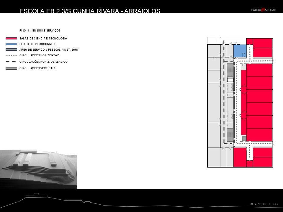 ESCOLA EB 2,3/S CUNHA RIVARA - ARRAIOLOS BBARQUITECTOS ÁREA DE ADMINISTRATIVA RECEPÇÃO SECRETARIA / CHEFIA SERV.