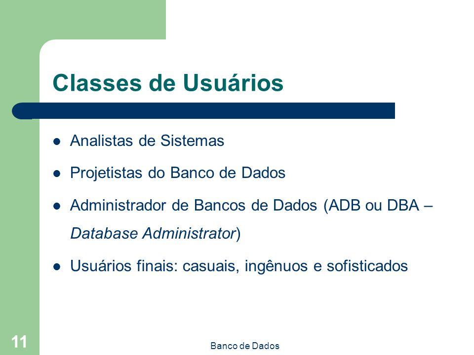 Banco de Dados 11 Classes de Usuários Analistas de Sistemas Projetistas do Banco de Dados Administrador de Bancos de Dados (ADB ou DBA – Database Administrator) Usuários finais: casuais, ingênuos e sofisticados