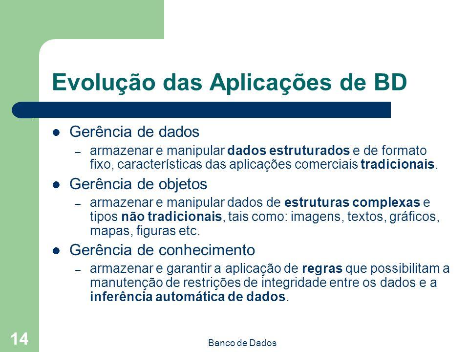 Banco de Dados 14 Evolução das Aplicações de BD Gerência de dados – armazenar e manipular dados estruturados e de formato fixo, características das aplicações comerciais tradicionais.