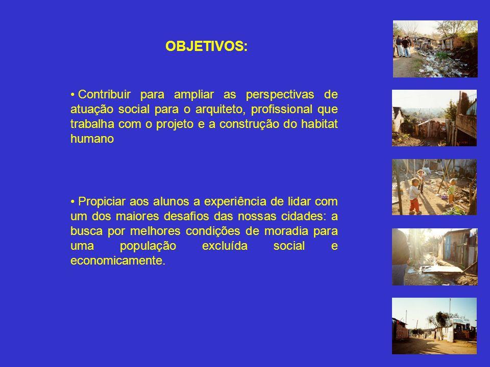 LOCAL: VILA NOSSA SENHORA DE FÁTIMA PARCERIA: Campus Aproximado da Vila Nossa Senhora de Fátima. Associação dos Moradores da Vila Nossa Senhora de Fát