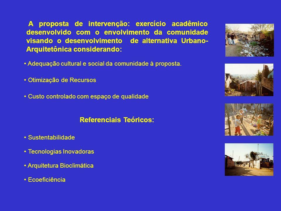O Desafio do Trabalho Acadêmico na Cidade Informal: FAVELA BAIRRO FAVELADO CIDADÃO AEBA e METROPLAN: Apoio teórico-técnico com transferência aos aluno
