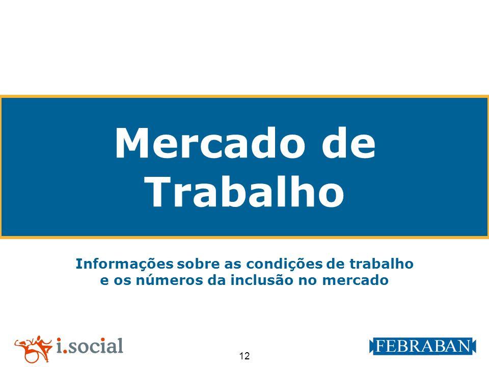 12 Mercado de Trabalho Informações sobre as condições de trabalho e os números da inclusão no mercado