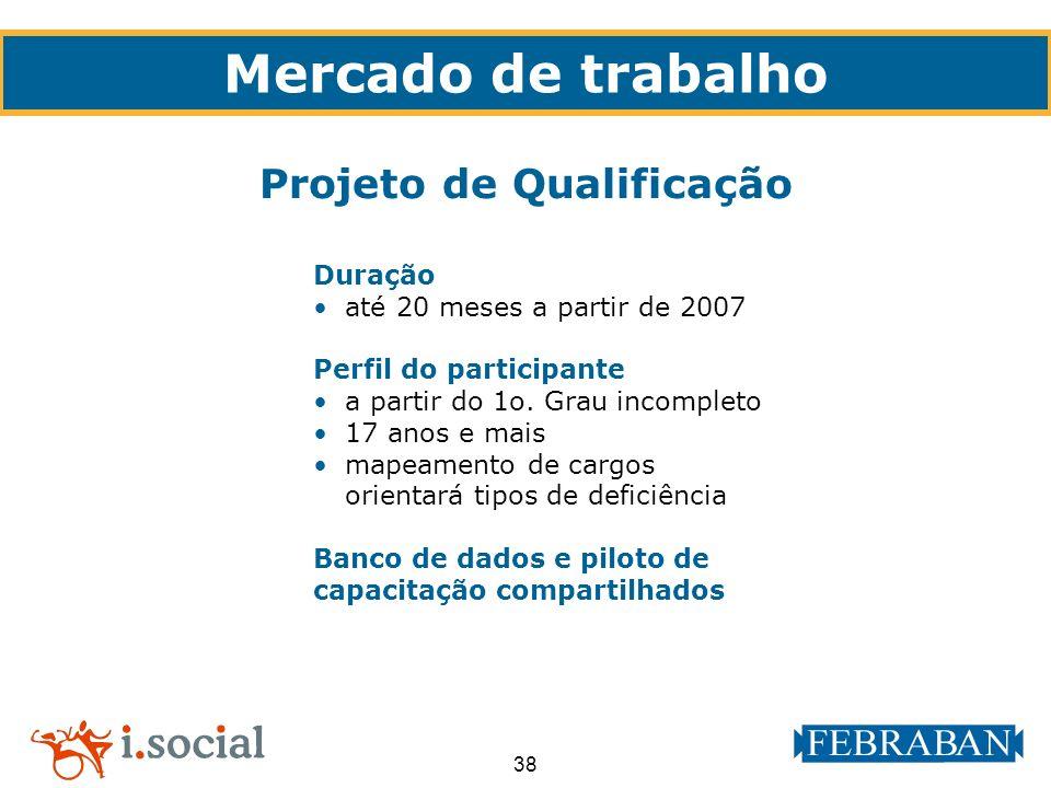 38 Duração até 20 meses a partir de 2007 Perfil do participante a partir do 1o. Grau incompleto 17 anos e mais mapeamento de cargos orientará tipos de