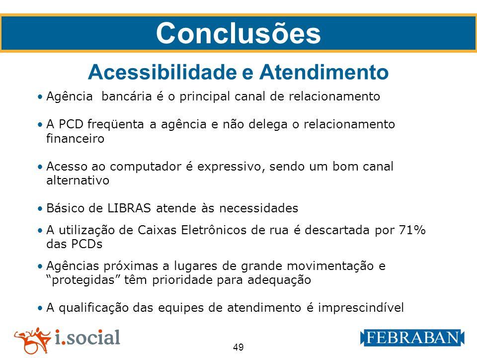 49 Acessibilidade e Atendimento Conclusões Agência bancária é o principal canal de relacionamento A PCD freqüenta a agência e não delega o relacioname