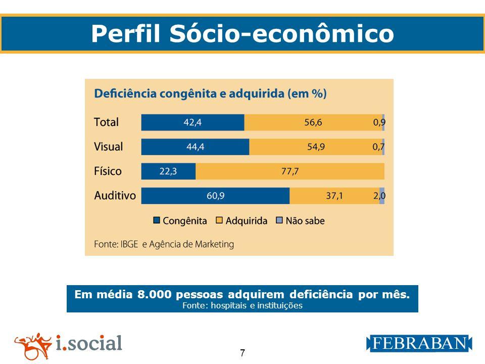 7 Em média 8.000 pessoas adquirem deficiência por mês. Fonte: hospitais e instituições Perfil Sócio-econômico