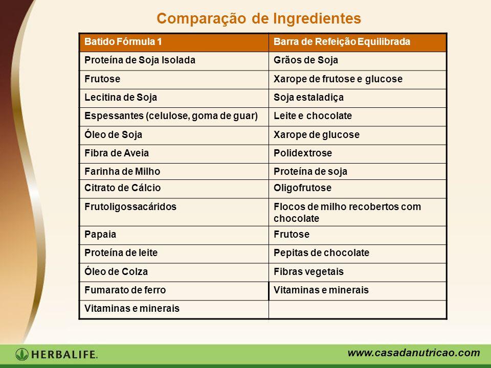 www.casadanutricao.com Batido Fórmula 1Barra de Refeição Equilibrada Proteína de Soja IsoladaGrãos de Soja FrutoseXarope de frutose e glucose Lecitina