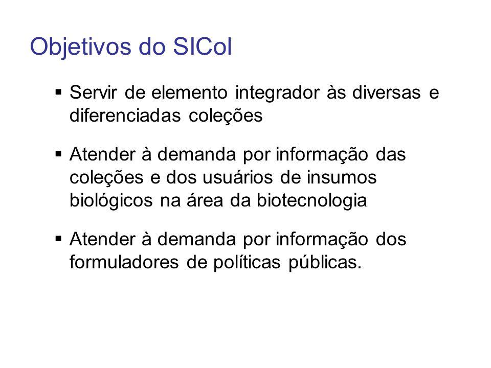 Objetivos do SICol Servir de elemento integrador às diversas e diferenciadas coleções Atender à demanda por informação das coleções e dos usuários de