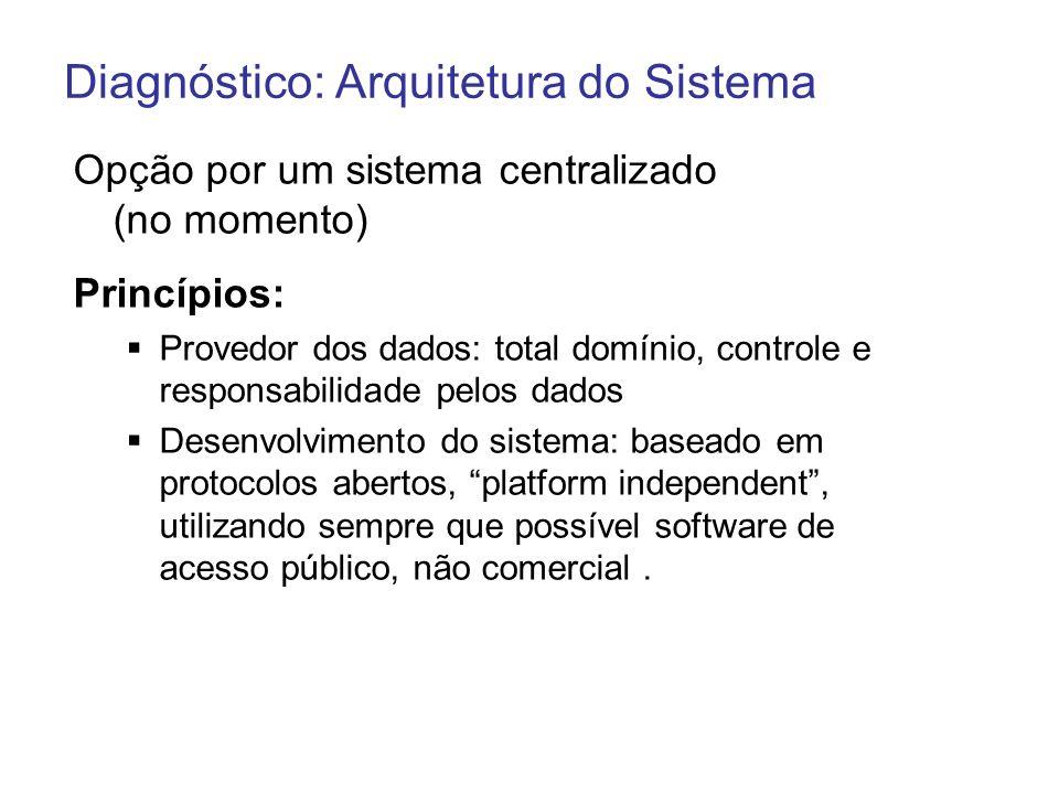 Diagnóstico: Arquitetura do Sistema Opção por um sistema centralizado (no momento) Princípios: Provedor dos dados: total domínio, controle e responsab