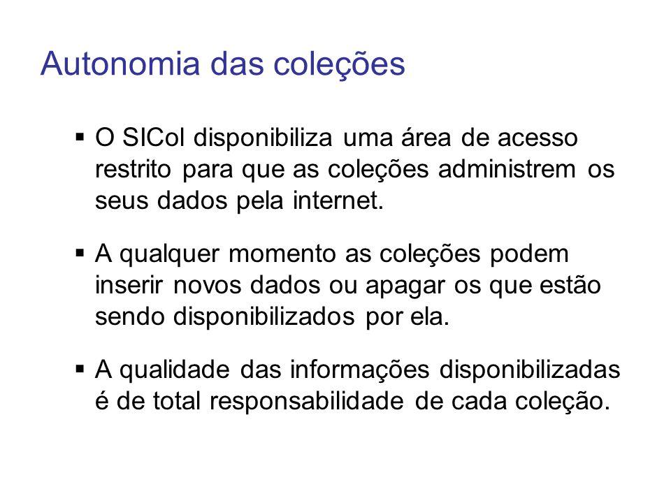 Autonomia das coleções O SICol disponibiliza uma área de acesso restrito para que as coleções administrem os seus dados pela internet. A qualquer mome