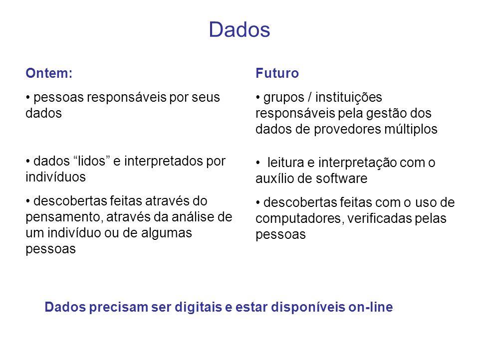 Dados Ontem: pessoas responsáveis por seus dados dados lidos e interpretados por indivíduos descobertas feitas através do pensamento, através da análi