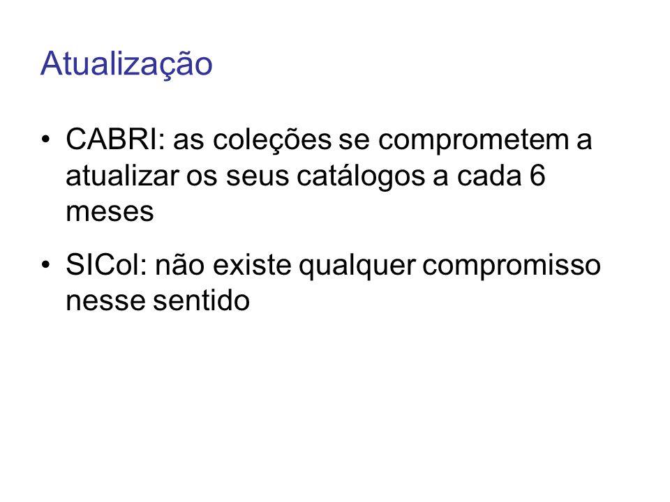 Atualização CABRI: as coleções se comprometem a atualizar os seus catálogos a cada 6 meses SICol: não existe qualquer compromisso nesse sentido