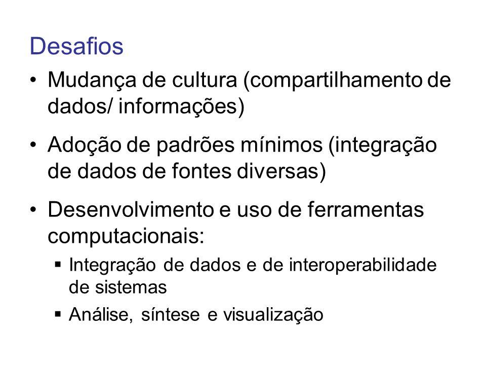 Desafios Mudança de cultura (compartilhamento de dados/ informações) Adoção de padrões mínimos (integração de dados de fontes diversas) Desenvolviment