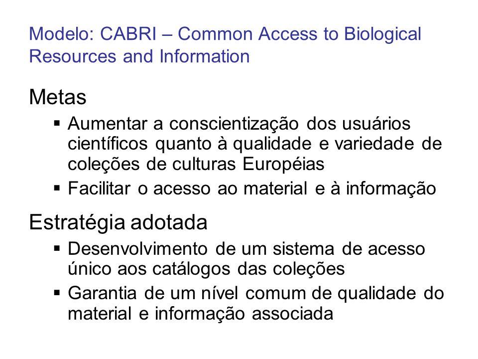 Modelo: CABRI – Common Access to Biological Resources and Information Metas Aumentar a conscientização dos usuários científicos quanto à qualidade e v