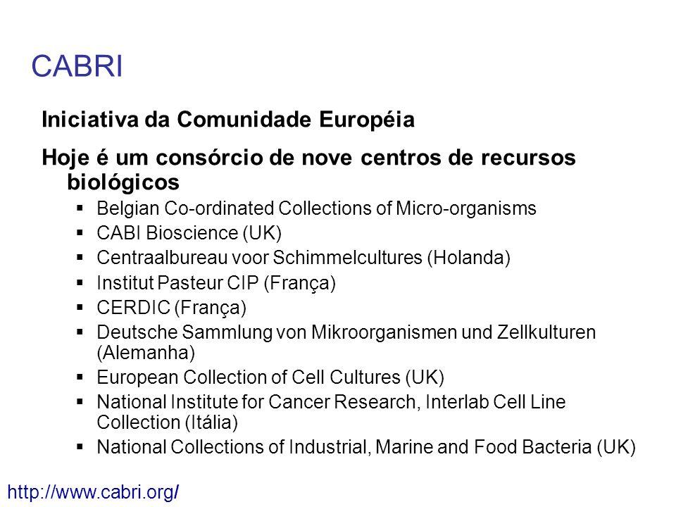 CABRI Iniciativa da Comunidade Européia Hoje é um consórcio de nove centros de recursos biológicos Belgian Co-ordinated Collections of Micro-organisms