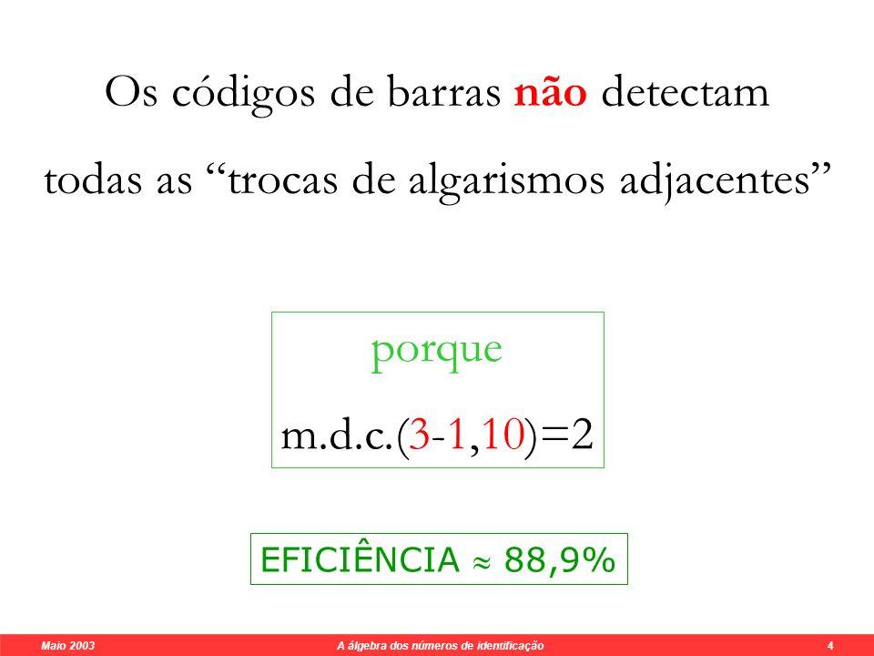 Maio 2003 A álgebra dos números de identificação 4 Erros mais comuns Tipo de erro Freq.