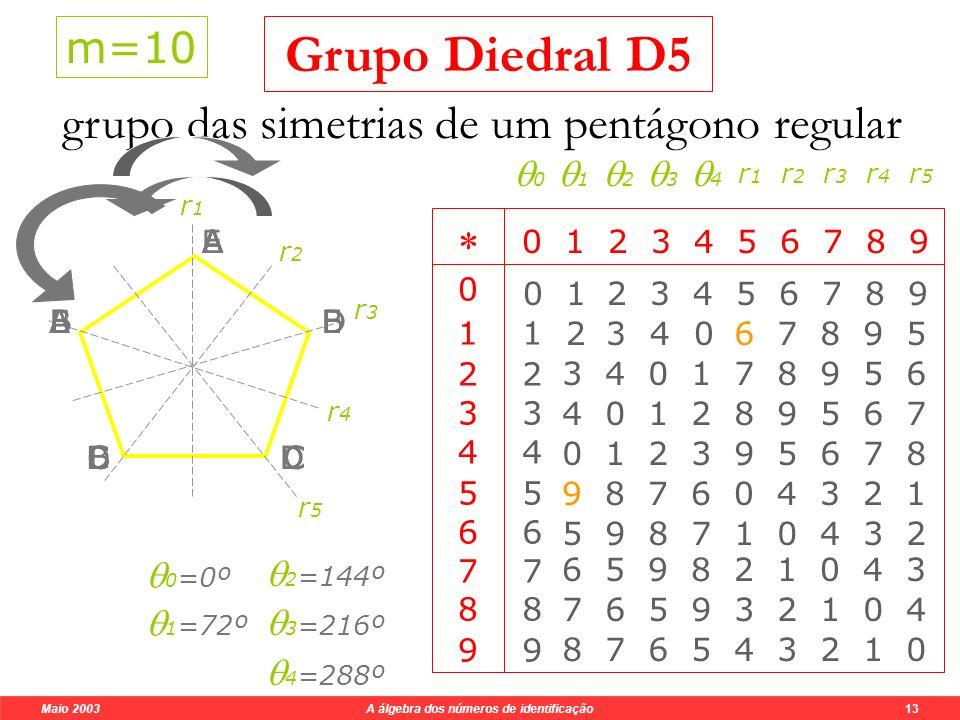 Maio 2003 A álgebra dos números de identificação 12 a n a n-1...