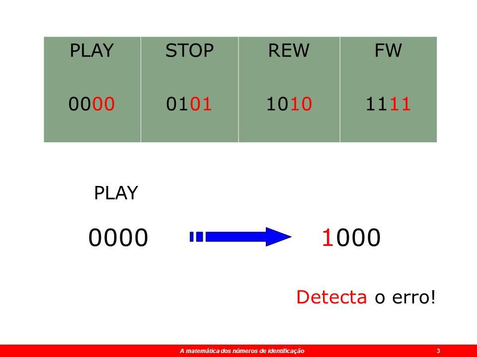 A matemática dos números de identificação 2 A matemática dos números de identificação 3 PLAY 00 STOP 01 REW 10 FW 11 001010 PLAYREW