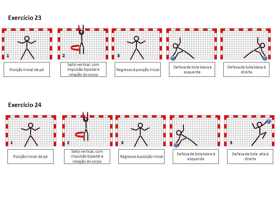 1 1 Posição Inicial de pé Salto vertical, com impulsão bipedal e rotação do corpo Defesa de bola baixa à esquerda Defesa de bola baixa à direita 3 5 Exercício 23 Regresso à posição inicial Posição Inicial de pé Salto vertical, com impulsão bipedal e rotação do corpo Defesa de bola baixa à esquerda Defesa de bola alta à direita 3 Exercício 24 Regresso à posição inicial 2 2