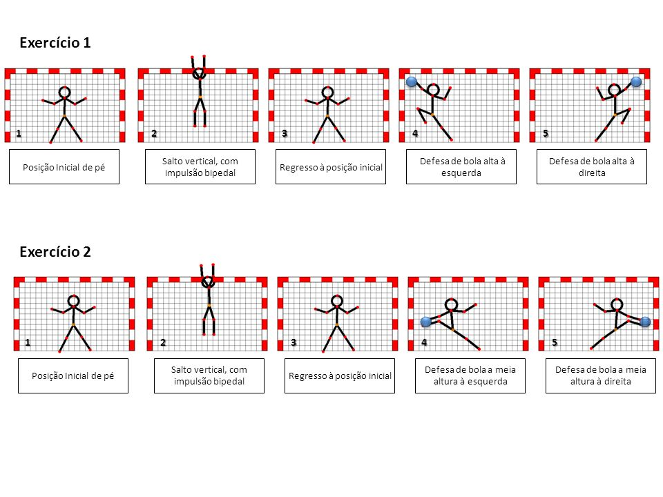 1 1 Posição Inicial de pé Salto vertical, com impulsão bipedal Defesa de bola baixa à esquerda Defesa de bola baixa à direita 2 3 5 Exercício 3 Regresso à posição inicial Posição Inicial de pé Salto vertical, com impulsão bipedal Defesa de bola baixa à esquerda Defesa de bola alta à direita 2 3 Exercício 4 Regresso à posição inicial