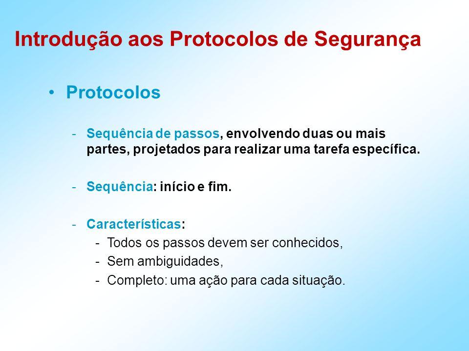 Introdução aos Protocolos de Segurança Protocolos -Sequência de passos, envolvendo duas ou mais partes, projetados para realizar uma tarefa específica