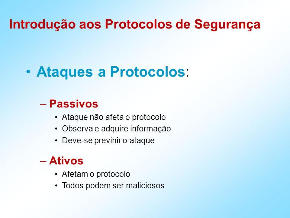 Introdução aos Protocolos de Segurança Ataques a Protocolos: –Passivos Ataque não afeta o protocolo Observa e adquire informação Deve-se previnir o at