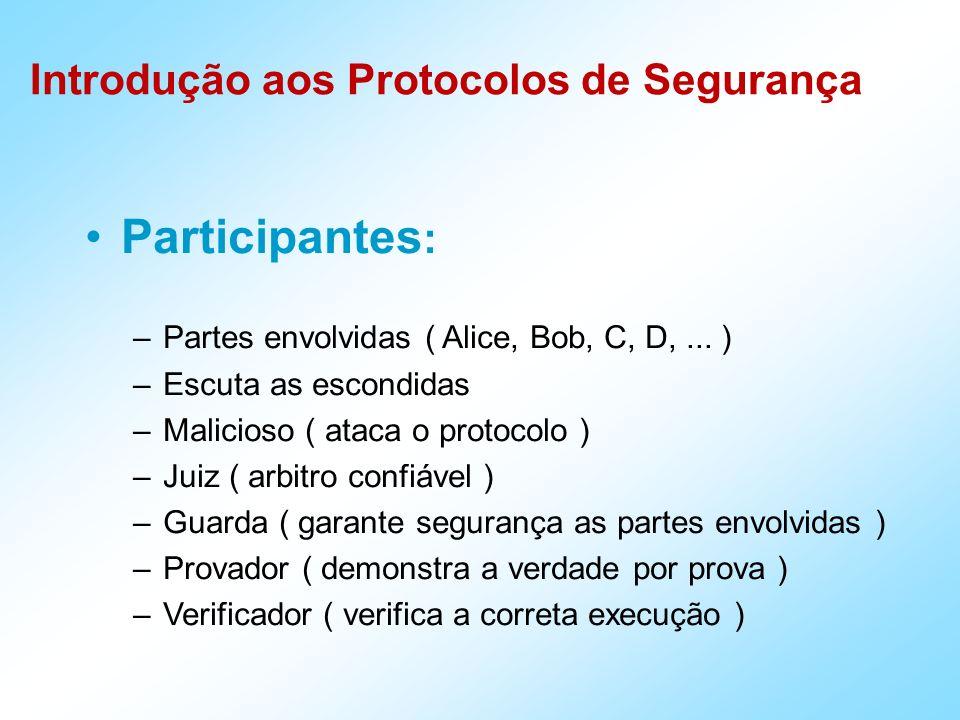 Introdução aos Protocolos de Segurança Participantes : –Partes envolvidas ( Alice, Bob, C, D,... ) –Escuta as escondidas –Malicioso ( ataca o protocol