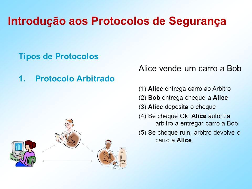 Introdução aos Protocolos de Segurança Tipos de Protocolos 1.Protocolo Arbitrado Alice vende um carro a Bob (1) Alice entrega carro ao Arbitro (2) Bob