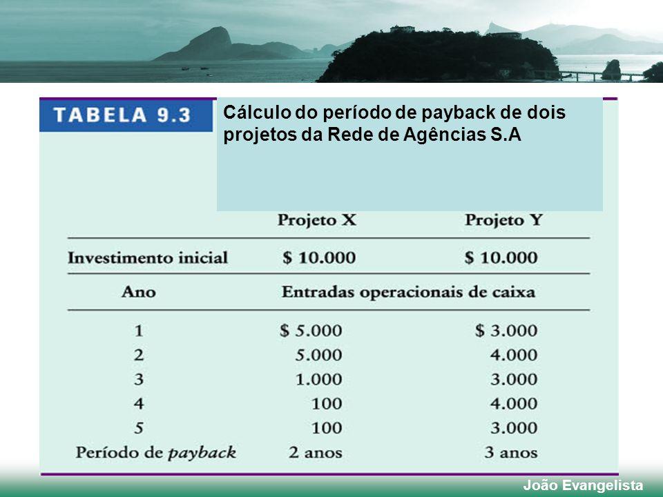 João Evangelista Cálculo do período de payback de dois projetos da Rede de Agências S.A