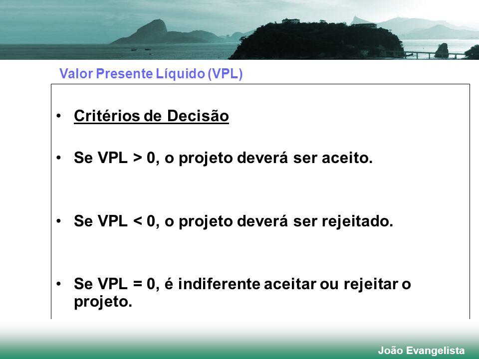 Critérios de Decisão Se VPL > 0, o projeto deverá ser aceito. Se VPL < 0, o projeto deverá ser rejeitado. Se VPL = 0, é indiferente aceitar ou rejeita