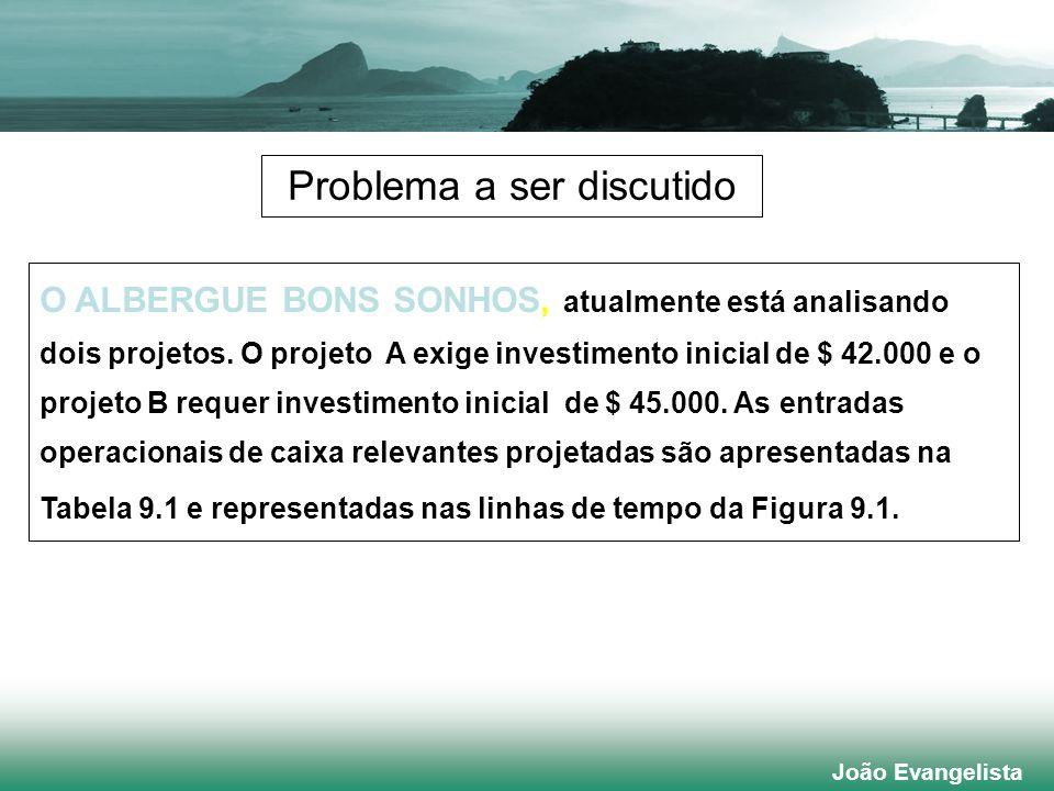 João Evangelista João Evangelista O ALBERGUE BONS SONHOS, atualmente está analisando dois projetos. O projeto A exige investimento inicial de $ 42.000