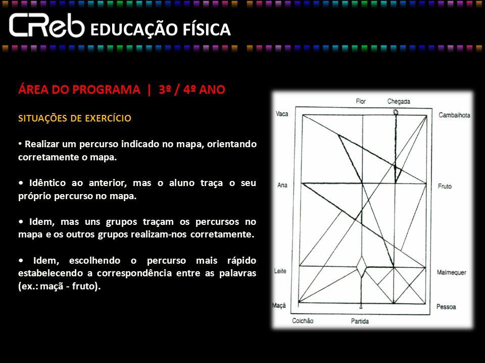 ÁREA DO PROGRAMA | 3º / 4º ANO SITUAÇÕES DE EXERCÍCIO Realizar um percurso indicado no mapa, orientando corretamente o mapa.