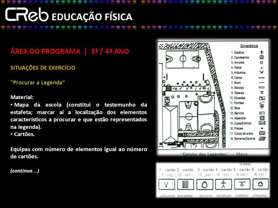ÁREA DO PROGRAMA | 3º / 4º ANO SITUAÇÕES DE EXERCÍCIO