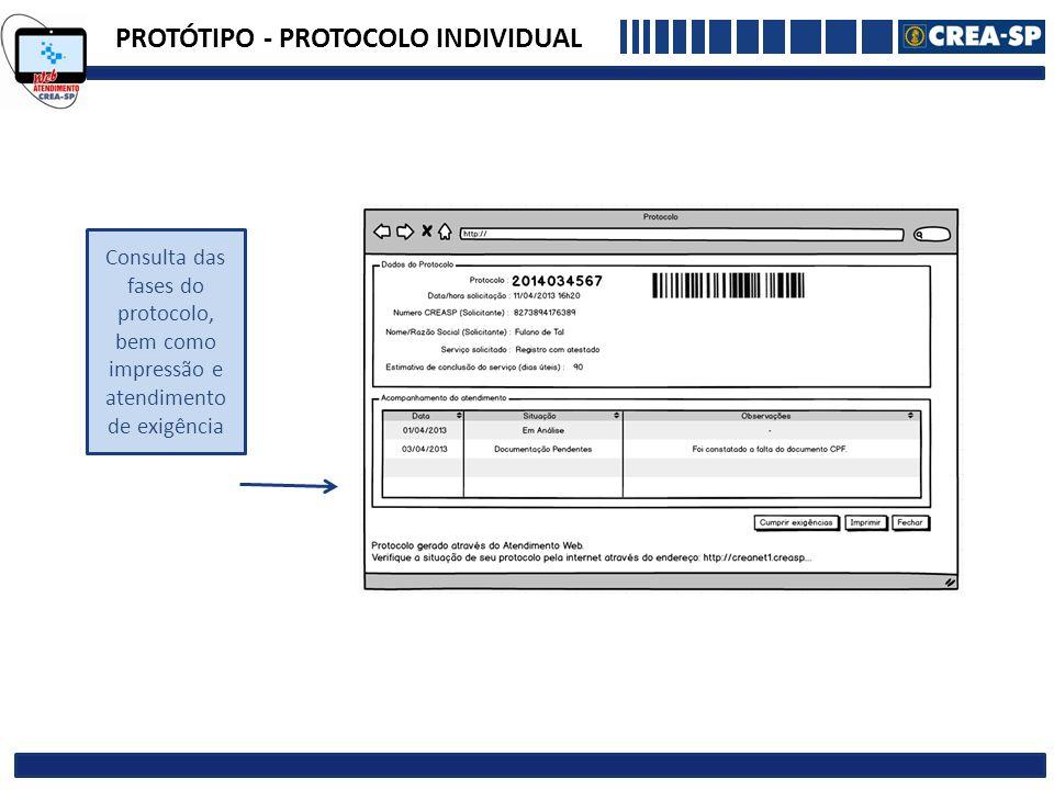 PROTÓTIPO - PROTOCOLO INDIVIDUAL Consulta das fases do protocolo, bem como impressão e atendimento de exigência