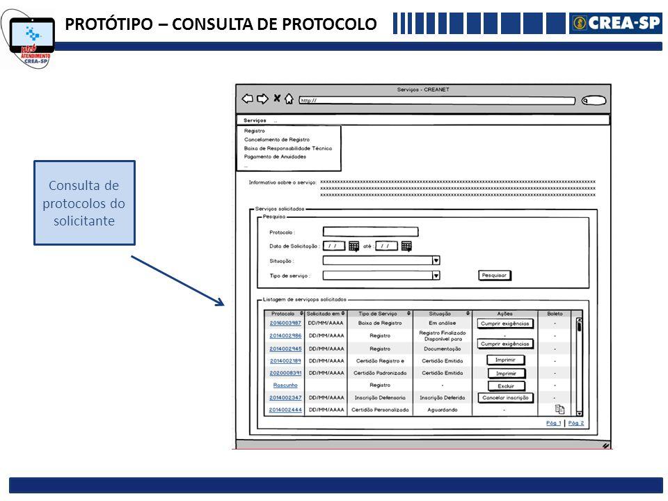 PROTÓTIPO – CONSULTA DE PROTOCOLO Consulta de protocolos do solicitante