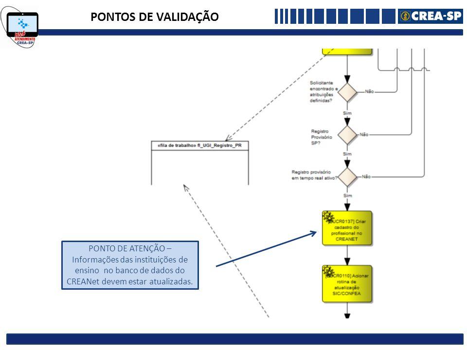 PONTO DE ATENÇÃO – Informações das instituições de ensino no banco de dados do CREANet devem estar atualizadas.