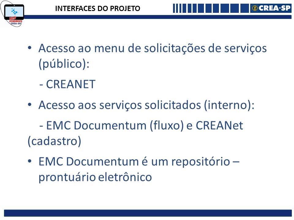 INTERFACES DO PROJETO Acesso ao menu de solicitações de serviços (público): - CREANET Acesso aos serviços solicitados (interno): - EMC Documentum (flu