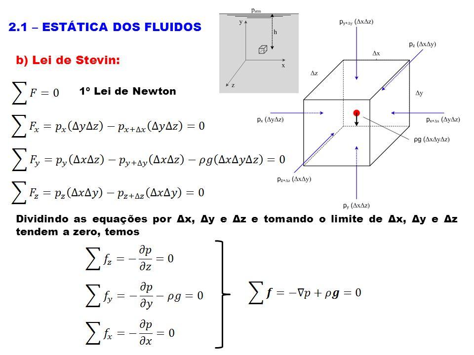 2.1 – ESTÁTICA DOS FLUIDOS b) Lei de Stevin: Dividindo as equações por Δx, Δy e Δz e tomando o limite de Δx, Δy e Δz tendem a zero, temos 1º Lei de Newton