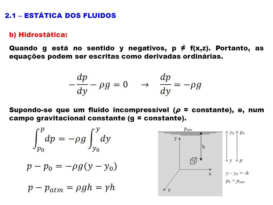 2.1 – ESTÁTICA DOS FLUIDOS b) Hidrostática: Quando g está no sentido y negativos, p f(x,z).
