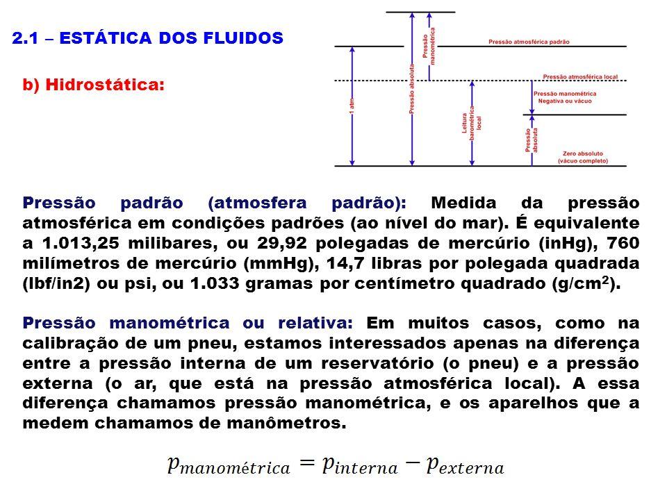 2.1 – ESTÁTICA DOS FLUIDOS b) Hidrostática: Pressão absoluta: A pressão absoluta é a pressão total exercida em uma dada superfície, incluindo a pressão atmosférica, quando for o caso.