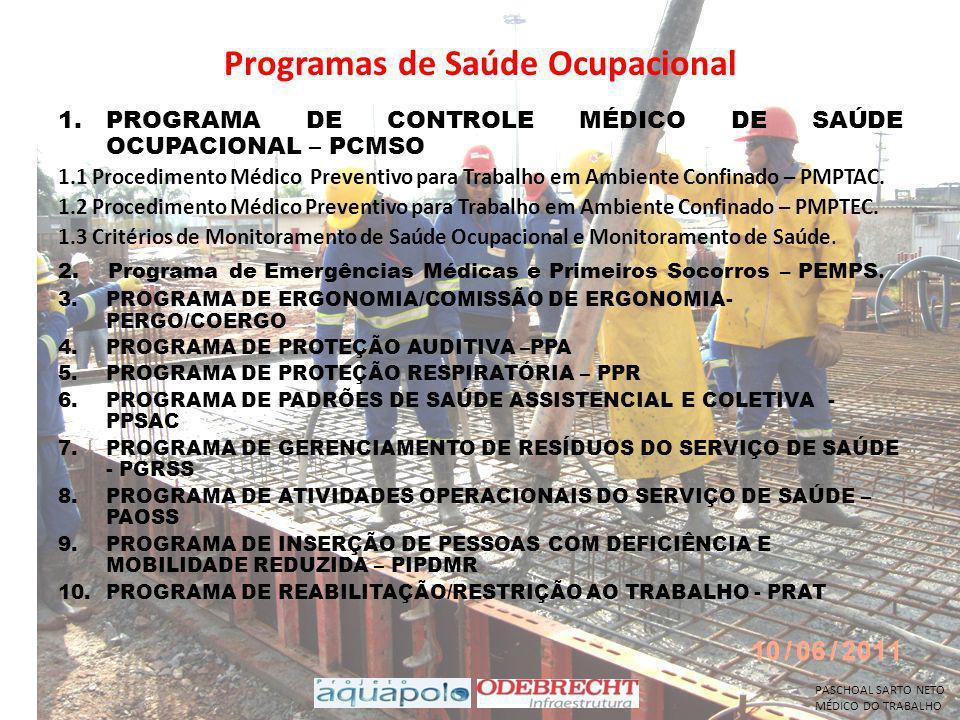 Programas de Saúde Ocupacional 1.PROGRAMA DE CONTROLE MÉDICO DE SAÚDE OCUPACIONAL – PCMSO 1.1 Procedimento Médico Preventivo para Trabalho em Ambiente