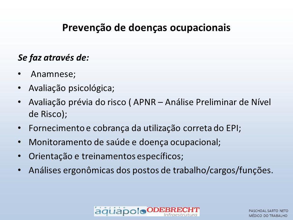 Prevenção de doenças ocupacionais Anamnese; Avaliação psicológica; Avaliação prévia do risco ( APNR – Análise Preliminar de Nível de Risco); Fornecime